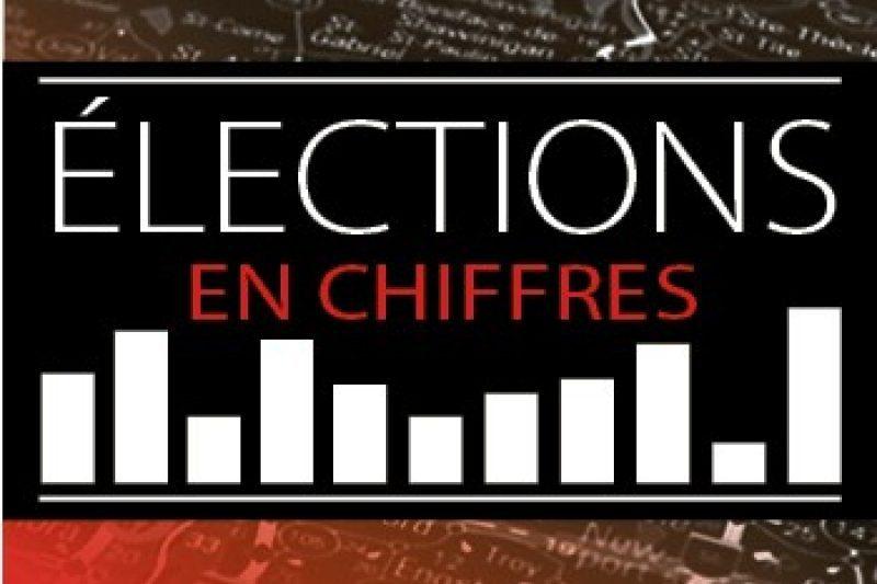 Élections fédérales 2015: Beloeil - Chambly en un coup d'oeil